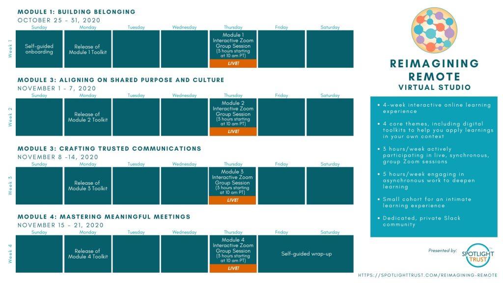 Reimagining Remote Virtual Studio schedule